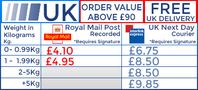 UK next day and royal mail postage table