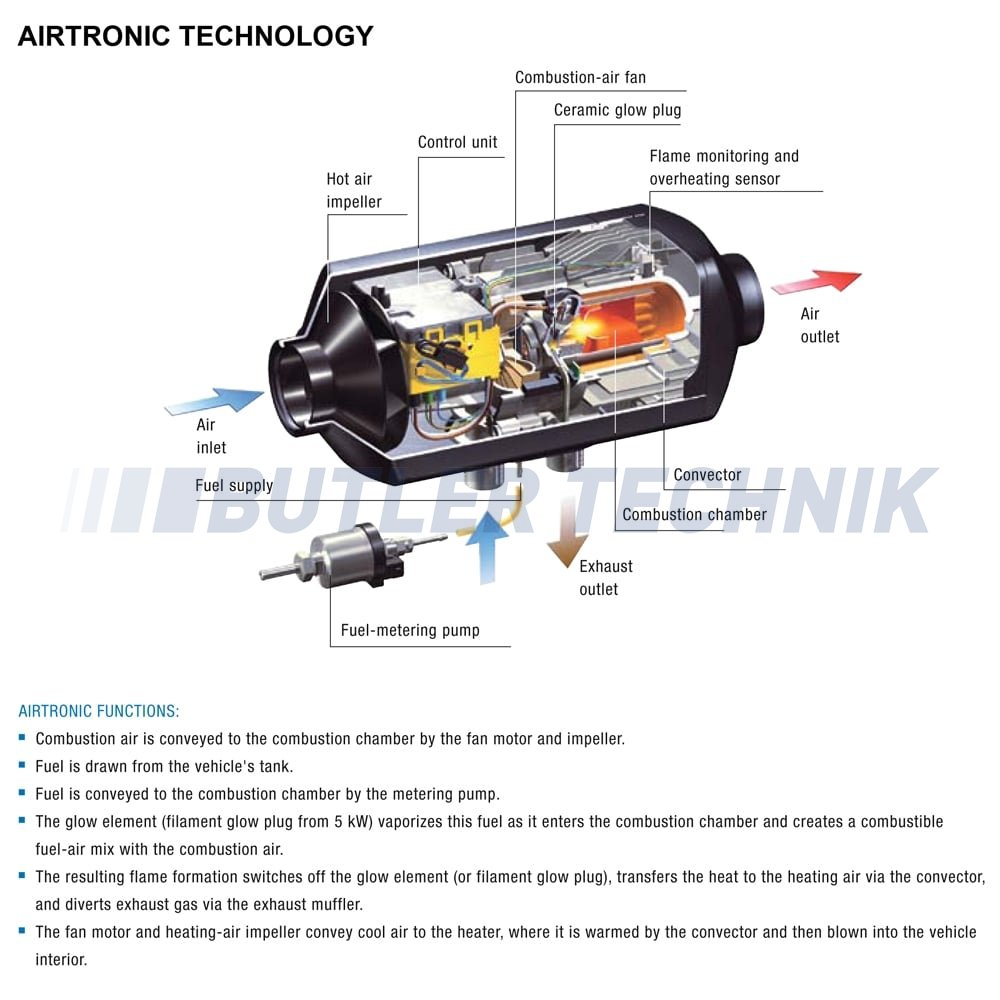 eberspacher airtronic d4 12v heater fuel pump 252113050000 p22 2290_image eberspacher airtronic d2 wiring diagram wiring diagram and airtronic d2 wiring diagram at soozxer.org