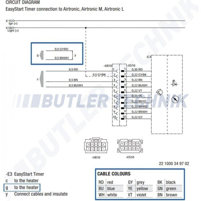 Surprising Eberspacher Wiring Diagram D4 Wiring Diagrams For Your Car Or Truck Wiring Cloud Nuvitbieswglorg
