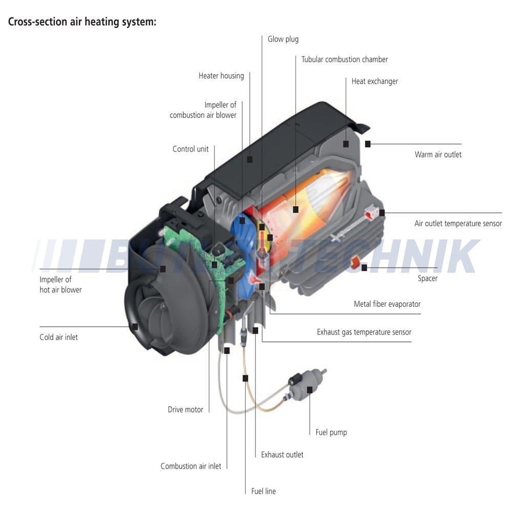 Webasto Air Top Evo 40 Diesel 12v 4kw Universal Heater Kit