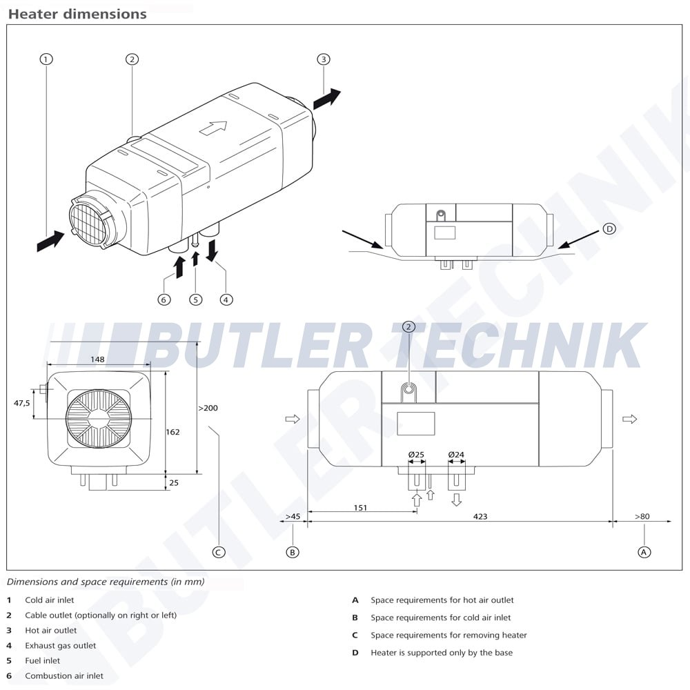 Webasto Heater Manual on