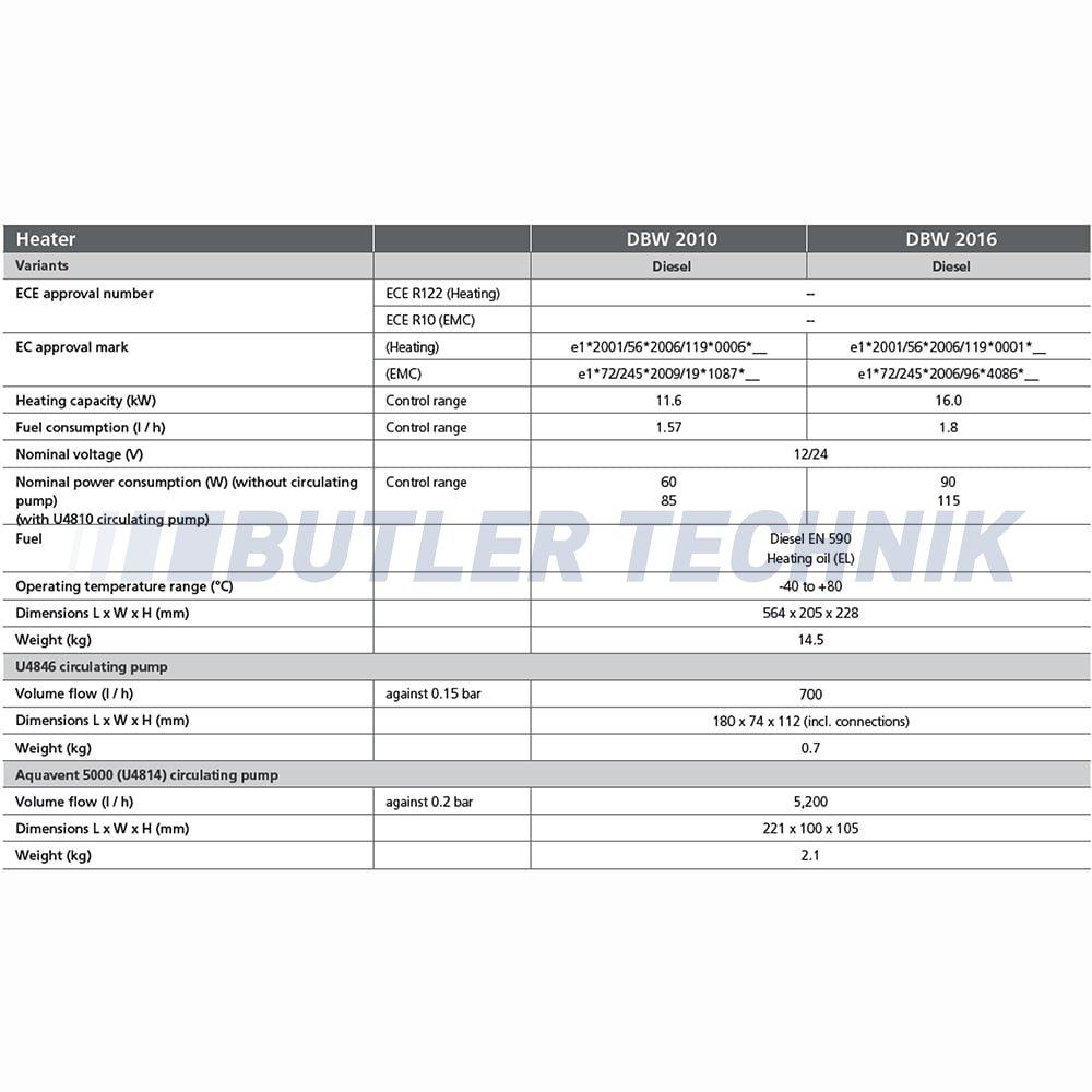 DBW 2010 11.6kW Water Heater 24v | 9023679A Webasto Sg V Wiring Diagram on