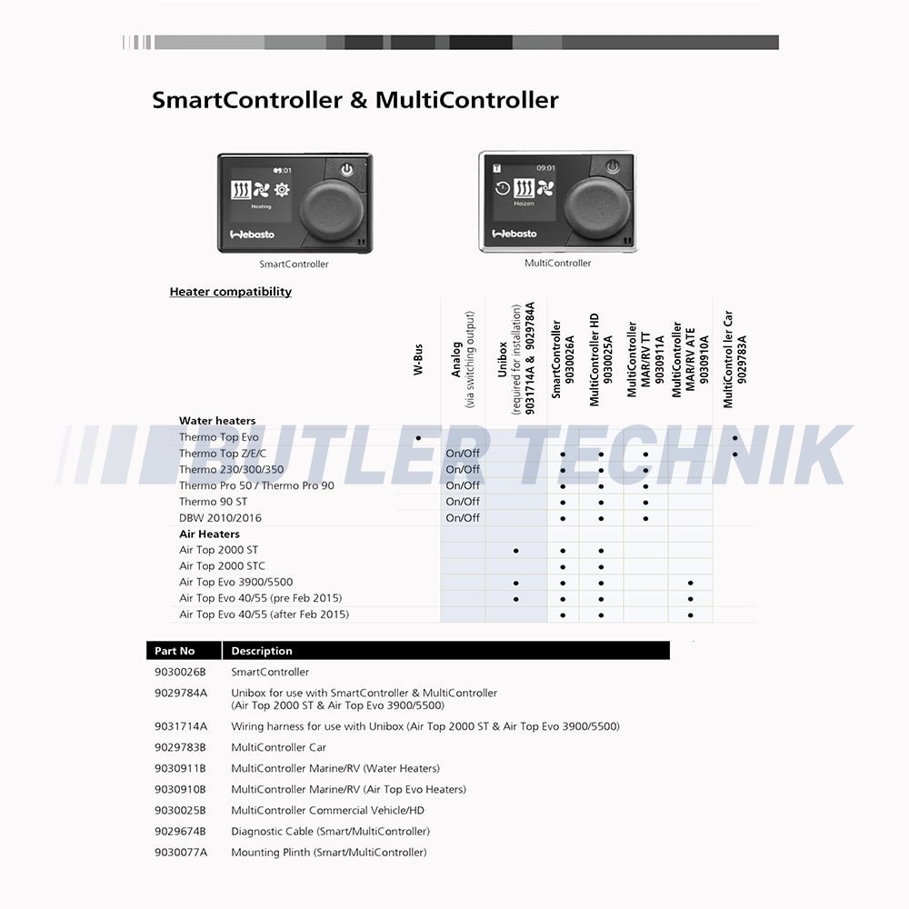 Webasto Heater Smart Controller 9030026d 9030026a Image Wiring Diagram Download Select