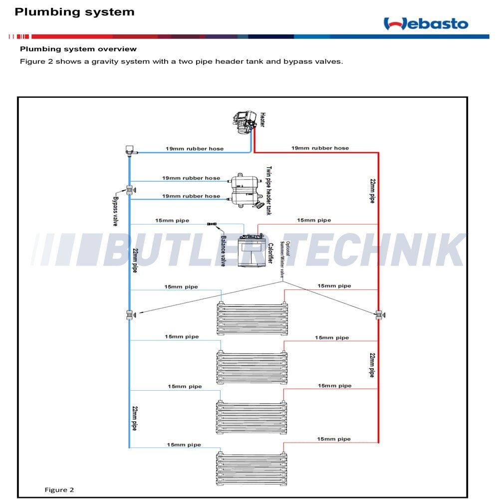 Webasto Dual Top Evo Schematic Diagram on