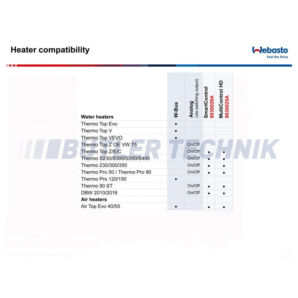 Webasto Water Heater Timer Marine Rv Multicontrol 9030911d Image Wiring Diagram Download Hd For